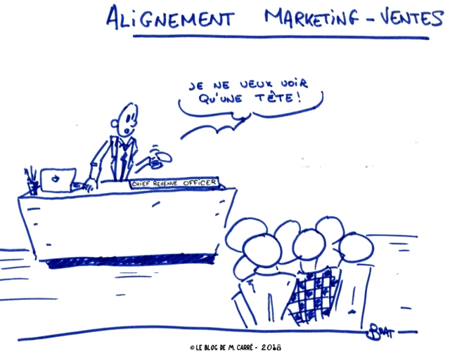 alignement marketing-ventes